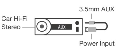 Uark 7 In-car Wireless (Bluetooth) AUX Adaptor installation step 1