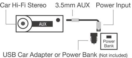 Uark 7 In-car Wireless (Bluetooth) AUX Adaptor installation step 2